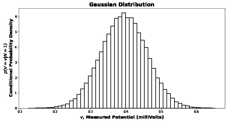 gaussian-distribution-quantal