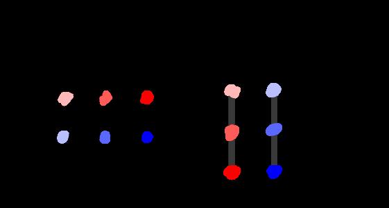 matrix_norms_2