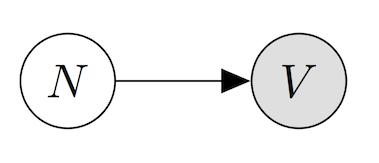 quantal-release-graph
